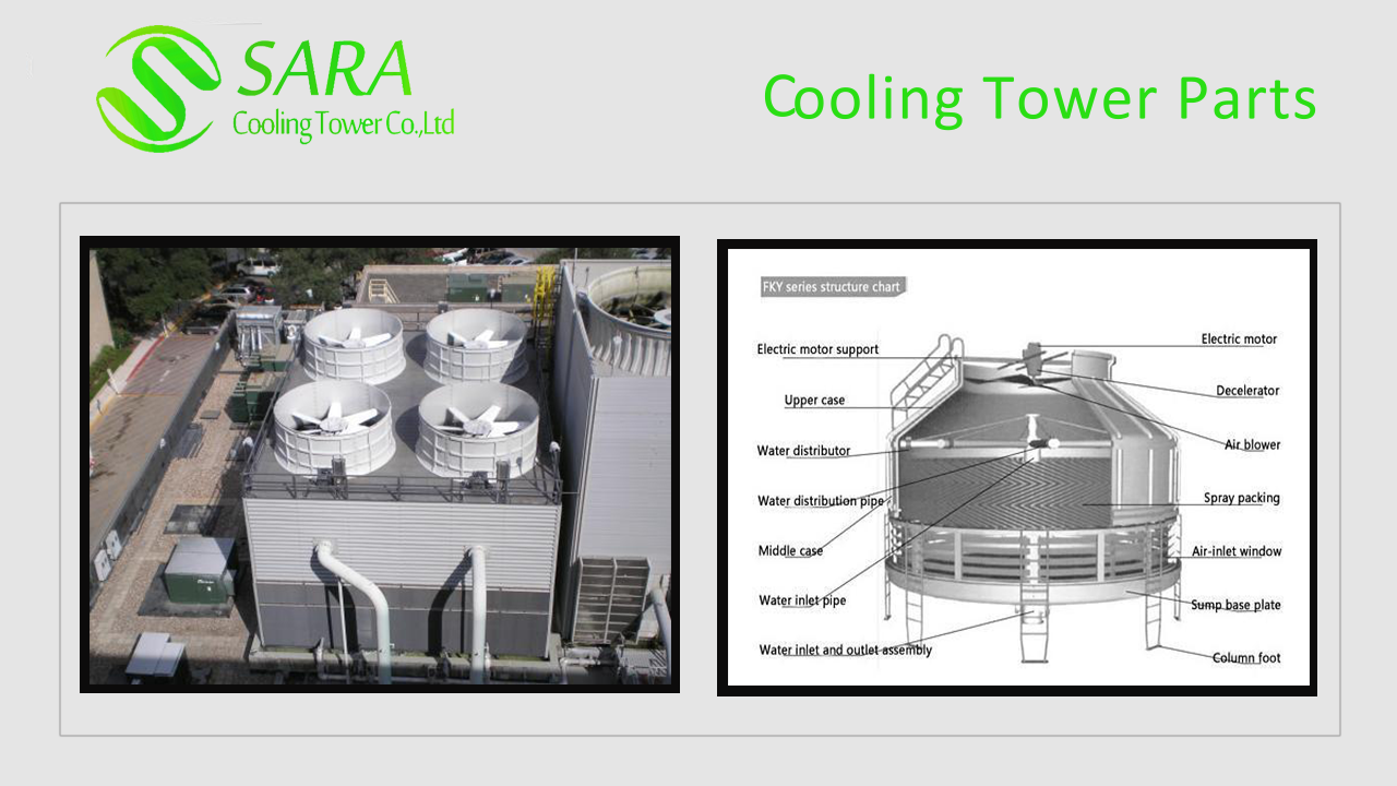 replacement cooling tower parts & products