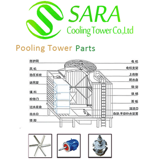 Cooling Tower Parts Components Functions Sara Cooling Tower