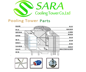 Here's What No One Tells You About Cooling Tower - Sara Cooling Tower